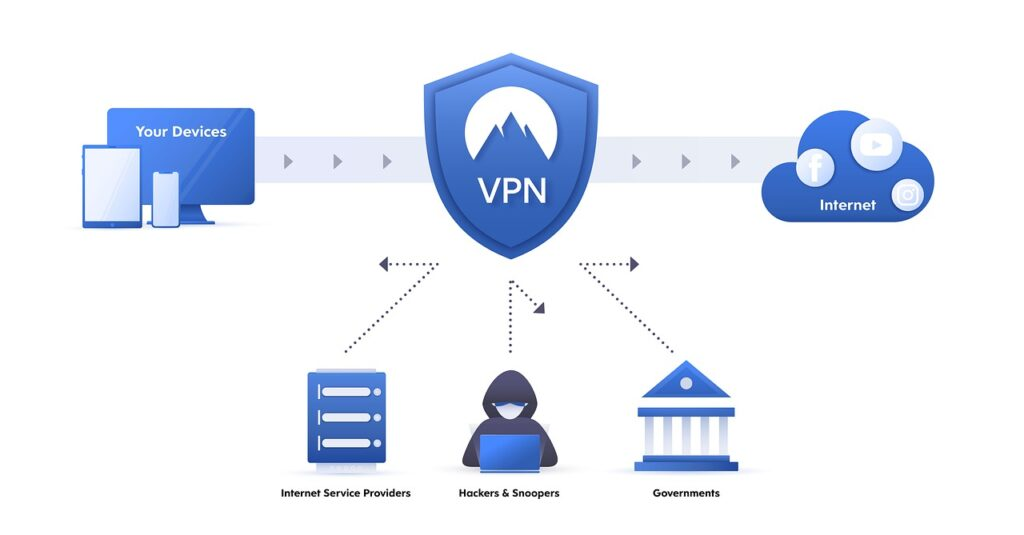 CyberGhost VPN review - how does it work?