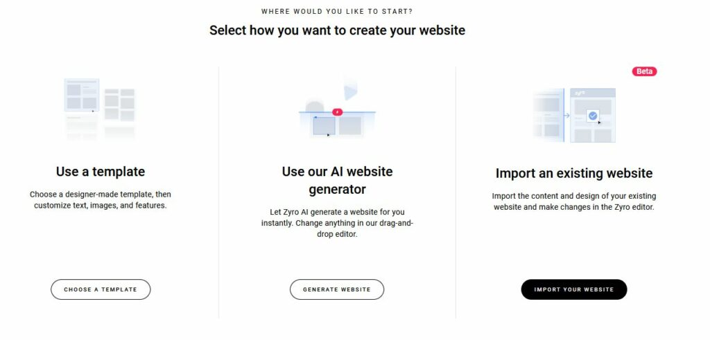 Zyro page builder review: Methods of creating a new website.