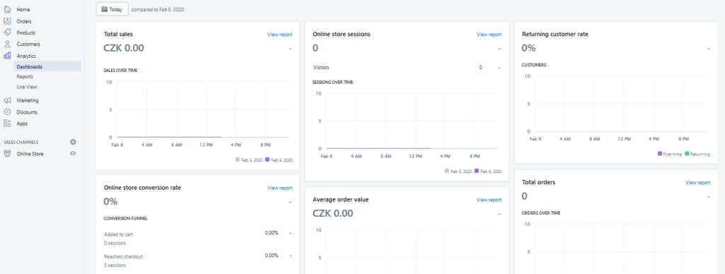 Shopify analytics.